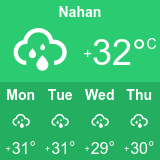 Nahan Weather