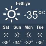 Fethiye Hava Durumu