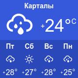 Гисметео карталы челябинской области на 3 дня