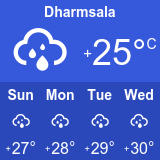 dharamshala weather