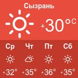 Погода в Сызране