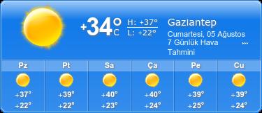 gaziantep hava durumu
