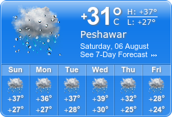 Peshawar Weather