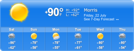 Morris Weather