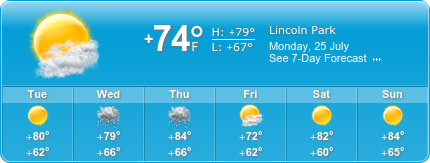 Lincoln Park  Moving Insurance weather