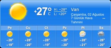 van hava durumu