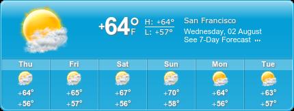 San Francisco Insurance weather