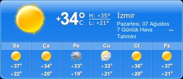 izmir hava durumu