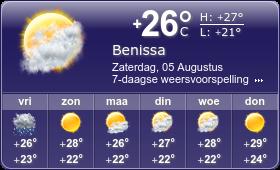 benicasa.com