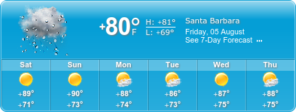 Santa Barbara Insurance weather