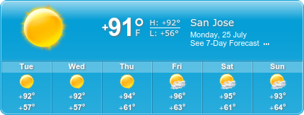 San Jose Insurance weather