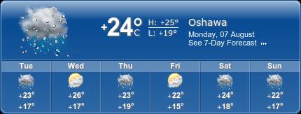 Durham Weather