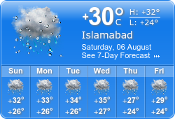 Islamabad Weather
