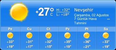 nevşehir hava durumu