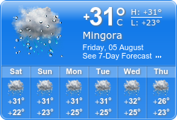 Mingora Weather