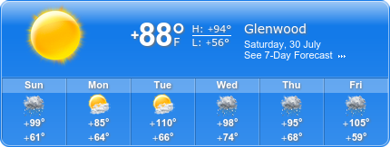 Glenwood Weather