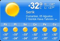 serik hava durumu