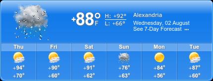 Alexandria Weather
