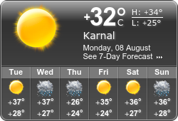 Karnal Weather