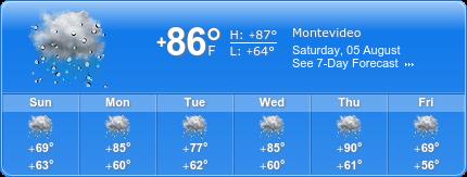 Montevideo Weather