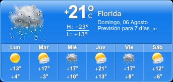 El Tiempo en la ciudad de Florida