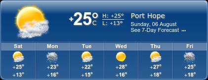 Northumberland Weather