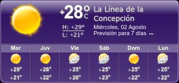 El tiempo en La Linea