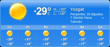 yozgat hava durumu