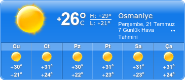 osmaniye hava durumu