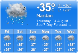Mardan Weather