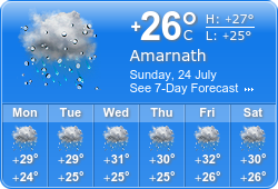 Weather Forecast for Amarnath Yatra, India| Temperature & Snowfall
