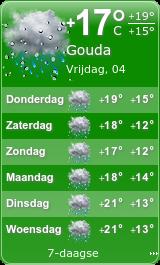 Het weer in Gouda