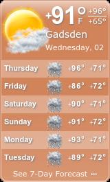 weather widget is down