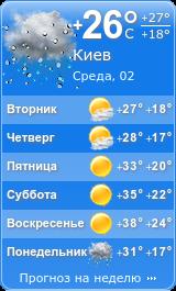 Погода на afilms.beget.tech