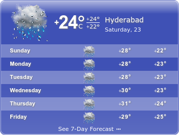 Hyderabad Weather