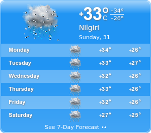 Nilgiri Climatic condition