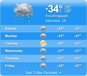 Trichy  Climatic condition
