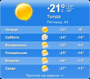 погода в тыгде на эту неделю днем поцелуя Акция