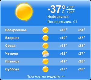 Погода в валдае на неделю