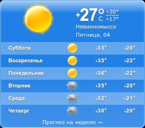 Погода невинномысск на 20 дней