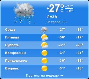 погода в туране сегодня GlissadeМолодая